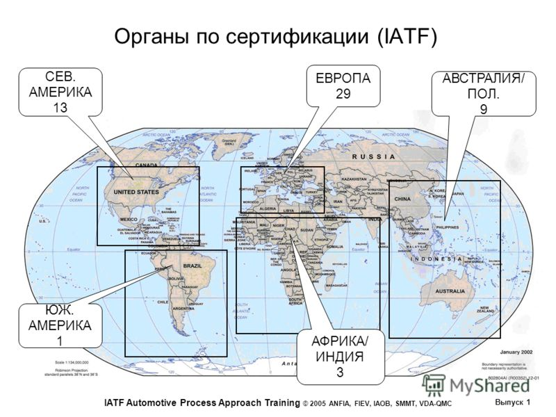 IATF Automotive Process Approach Training © 2005 ANFIA, FIEV, IAOB, SMMT, VDA-QMC Органы по сертификации (IATF) СЕВ. АМЕРИКА 13 ЮЖ. АМЕРИКА 1 АФРИКА/ ИНДИЯ 3 АВСТРАЛИЯ/ ПОЛ. 9 ЕВРОПА 29 Выпуск 1