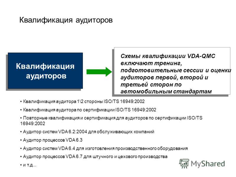 Квалификация аудиторов Схемы квалификации VDA-QMC включают тренинг, подготовительные сессии и оценки аудиторов первой, второй и третьей сторон по автомобильным стандартам Квалификация аудитора 1\2 стороны ISO/TS 16949:2002 Квалификация аудитора по се