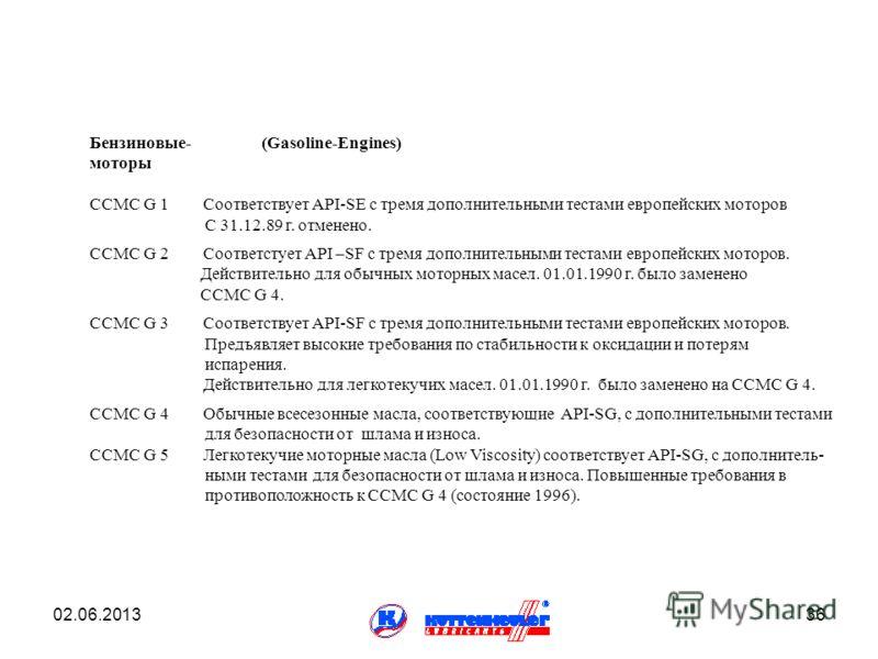 Бензиновые- (Gasoline-Engines) моторы CCMC G 1 Соответствует API-SE с тремя дополнительными тестами европейских моторов С 31.12.89 г. отменено. CCMC G 2 Соответстует API –SF с тремя дополнительными тестами европейских моторов. Действительно для обычн