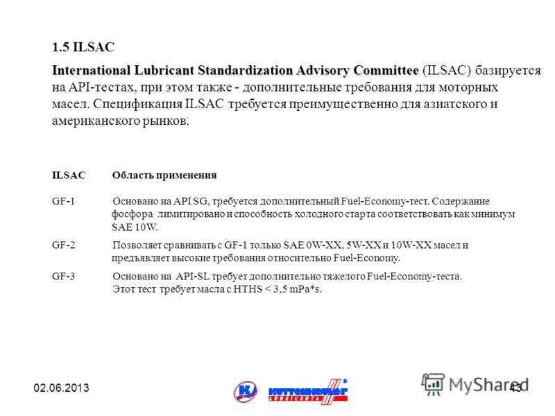 1.5 ILSAC International Lubricant Standardization Advisory Committee International Lubricant Standardization Advisory Committee (ILSAC) базируется на API-тестах, при этом также - дополнительные требования для моторных масел. Спецификация ILSAC требуе