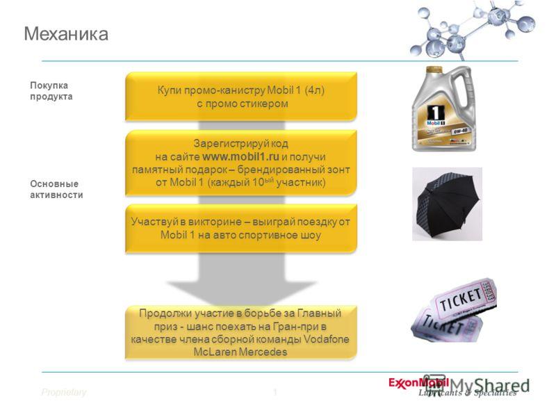 Proprietary1 Механика Купи промо-канистру Mobil 1 (4л) с промо стикером Зарегистрируй код на сайте www.mobil1.ru и получи памятный подарок – брендированный зонт от Mobil 1 (каждый 10 ый участник) Участвуй в викторине – выиграй поездку от Mobil 1 на а