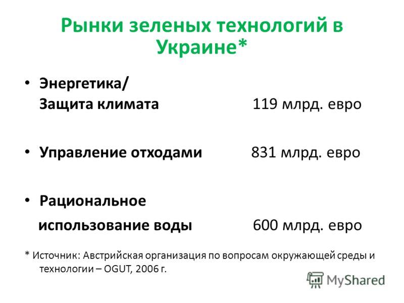 Рынки зеленых технологий в Украине* Энергетика/ Защита климата 119 млрд. евро Управление отходами 831 млрд. евро Рациональное использование воды 600 млрд. евро * Источник: Австрийская организация по вопросам окружающей среды и технологии – OGUT, 2006