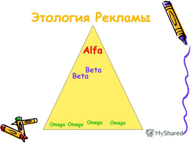 Этология Рекламы Alfa Beta Omega Beta Omega
