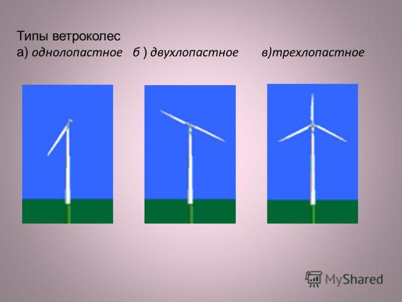 Типы ветроколес а) однолопастное б ) двухлопастное в)трехлопастное