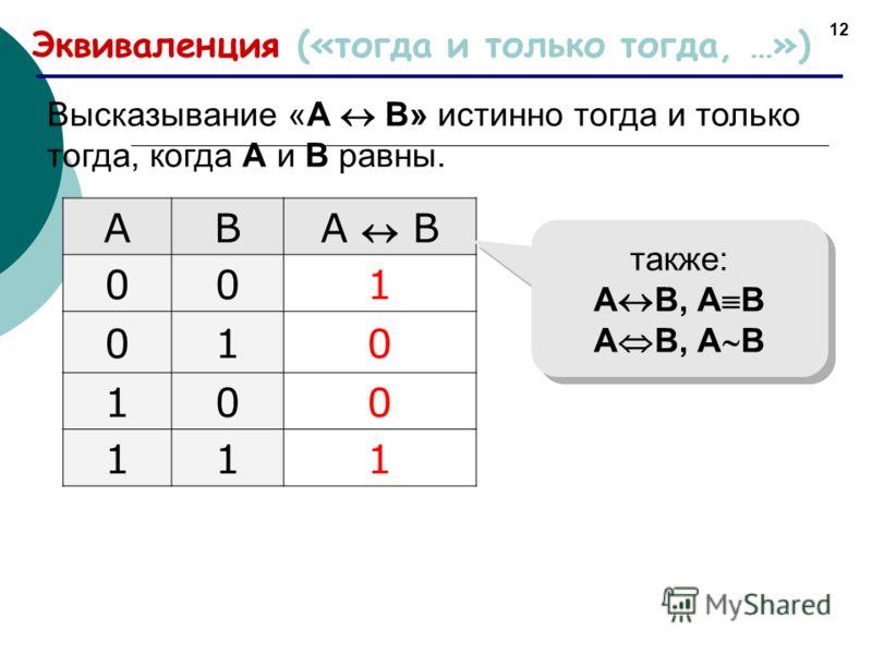 12 Эквиваленция («тогда и только тогда, …») Высказывание «A B» истинно тогда и только тогда, когда А и B равны. ABА B 001 010 100 111 также: А В, А В также: А В, А В