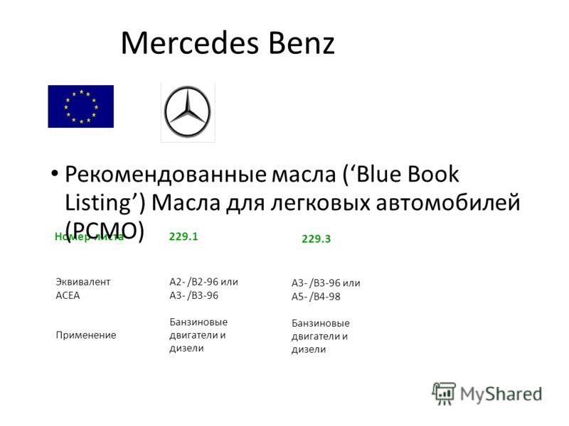 Mercedes Benz Номер листа Эквивалент ACEA Применение 229.1 A2- /B2-96 или A3- /B3-96 Банзиновые двигатели и дизели Рекомендованные масла (Blue Book Listing) Масла для легковых автомобилей (PCMO) 229.3 A3- /B3-96 или A5- /B4-98 Банзиновые двигатели и
