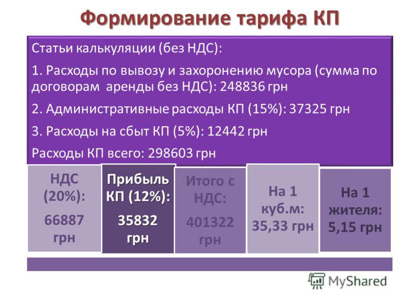 Формирование тарифа КП Статьи калькуляции (без НДС): 1. Расходы по вывозу и захоронению мусора (сумма по договорам аренды без НДС): 248836 грн 2. Административные расходы КП (15%): 37325 грн 3. Расходы на сбыт КП (5%): 12442 грн Расходы КП всего: 298