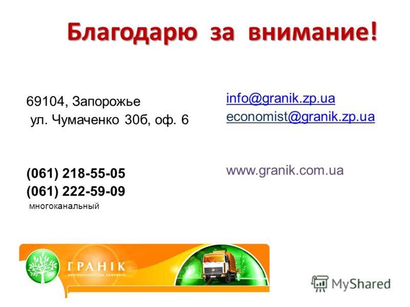 Благодарю за внимание! 69104, Запорожье ул. Чумаченко 30б, оф. 6 (061) 218-55-05 (061) 222-59-09 многоканальный info@granik.zp.ua economist@granik.zp.ua@granik.zp.ua www.granik.com.ua