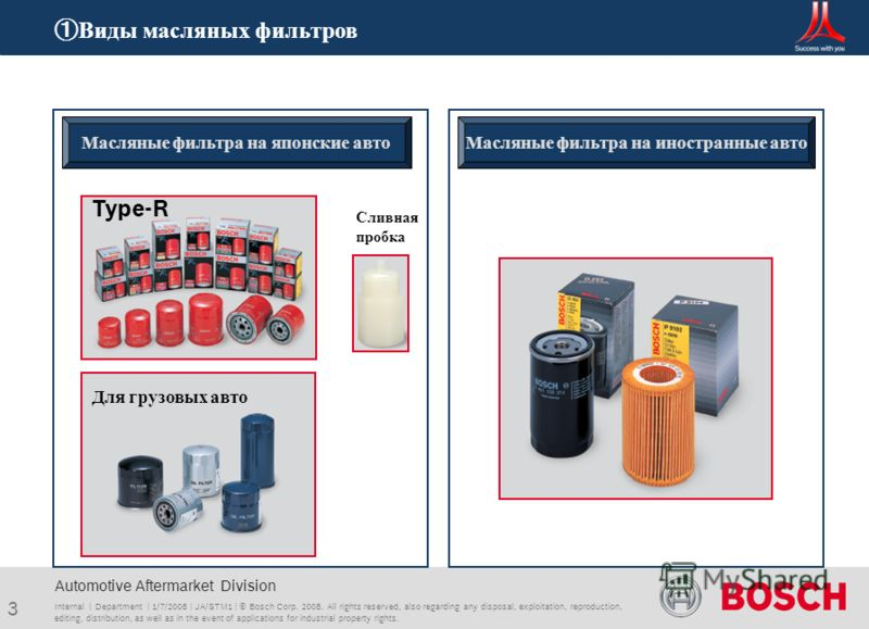 Automotive Aftermarket Division 3 Виды масляных фильтров Internal | Department | 1/7/2008 | JA/STM1 | © Bosch Corp. 2008. All rights reserved, also regarding any disposal, exploitation, reproduction, editing, distribution, as well as in the event of