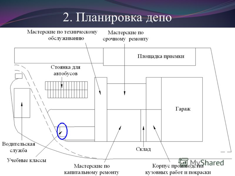2. Планировка депо