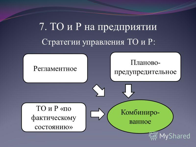 Стратегии управления ТО и Р: 7. ТО и Р на предприятии Планово- предупредительное ТО и Р «по фактическому состоянию» Регламентное Комбиниро- ванное