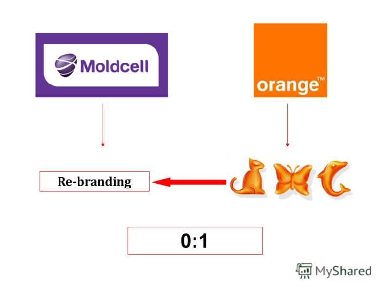 Re-branding 0:1