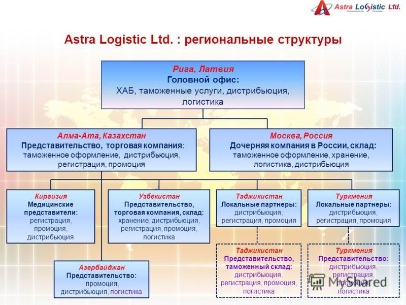 Astra Logistic Ltd. : региональные структуры Рига, Латвия Головной офис: ХАБ, таможенные услуги, дистрибьюция, логистика Алма-Ата, Казахстан Представительство, торговая компания: таможенное оформление, дистрибьюция, регистрация, промоция Москва, Росс