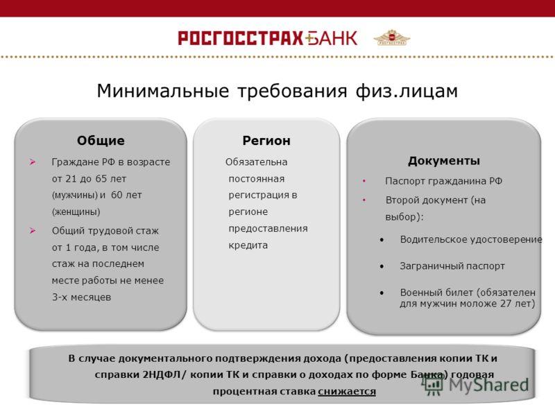 Минимальные требования физ.лицам Общие Граждане РФ в возрасте от 21 до 65 лет (мужчины) и 60 лет (женщины) Общий трудовой стаж от 1 года, в том числе стаж на последнем месте работы не менее 3-х месяцев Документы Паспорт гражданина РФ Второй документ