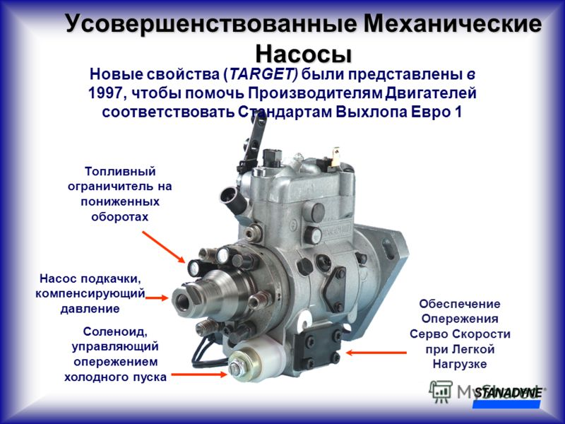 Соленоид, управляющий опережением холодного пуска Насос подкачки, компенсирующий давление Обеспечение Опережения Серво Скорости при Легкой Нагрузке Топливный ограничитель на пониженных оборотах Новые свойства (TARGET) были представлены в 1997, чтобы