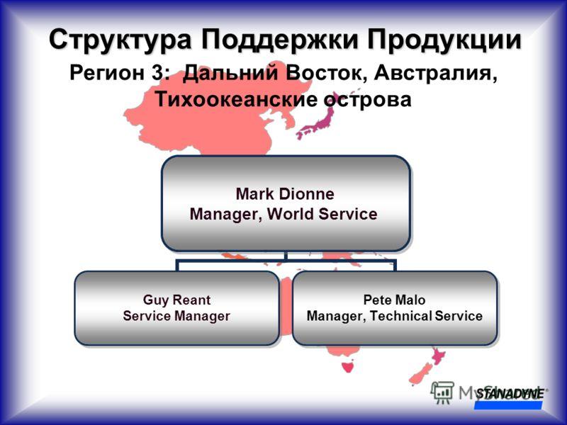 Регион 3: Дальний Восток, Австралия, Тихоокеанские острова Mark Dionne Manager, World Service Guy Reant Service Manager Pete Malo Manager, Technical Service Структура Поддержки Продукции