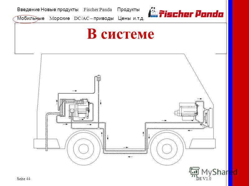Введение Новые продукты Fischer Panda Продукты Мобильные M орские DC/AC – приводы Цены и.т.д. Seite 44DE V1.0 В системе