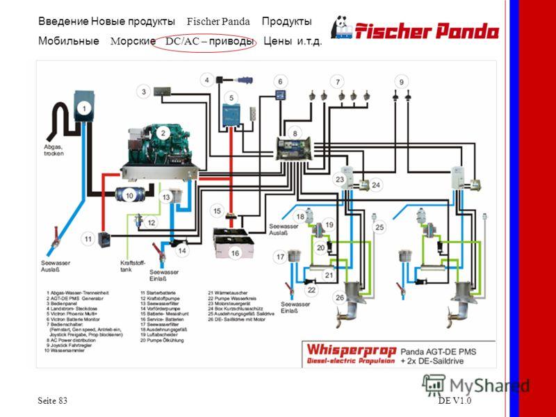 Введение Новые продукты Fischer Panda Продукты Мобильные M орские DC/AC – приводы Цены и.т.д. Seite 83DE V1.0