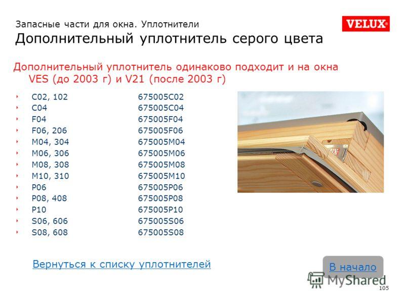 Запасные части для окна. Уплотнители Дополнительный уплотнитель серого цвета 105 В начало Дополнительный уплотнитель одинаково подходит и на окна VES (до 2003 г) и V21 (после 2003 г) C02, 102675005C02 С04675005C04 F04675005F04 F06, 206675005F06 M04,