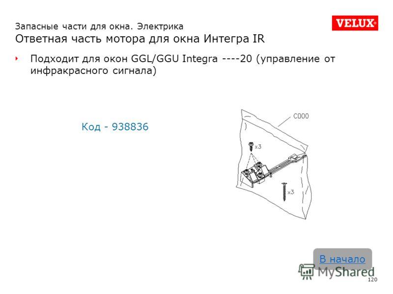 Запасные части для окна. Электрика Ответная часть мотора для окна Интегра IR Подходит для окон GGL/GGU Integra ----20 (управление от инфракрасного сигнала) Код - 938836 120 В начало