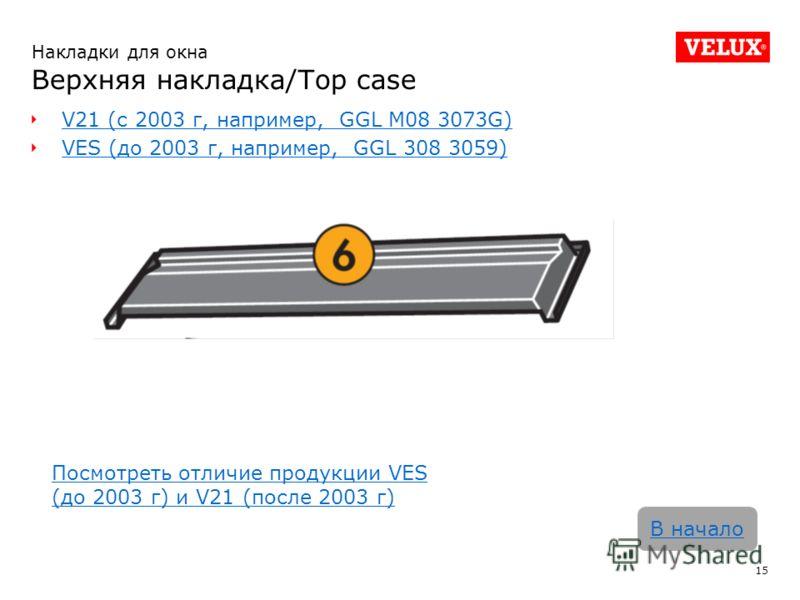 V21 (с 2003 г, например, GGL M08 3073G) VES (до 2003 г, например, GGL 308 3059) 15 В начало Накладки для окна Верхняя накладка/Top case Посмотреть отличие продукции VES (до 2003 г) и V21 (после 2003 г)