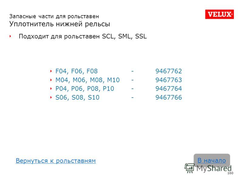Запасные части для рольставен Уплотнитель нижней рельсы Подходит для рольставен SCL, SML, SSL F04, F06, F08- 9467762 M04, M06, M08, M10-9467763 P04, P06, P08, P10 -9467764 S06, S08, S10 -9467766 160 В начало Вернуться к рольставням