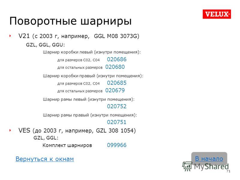 Поворотные шарниры 71 В начало V21 (с 2003 г, например, GGL M08 3073G) GZL, GGL, GGU: Шарнир коробки левый (изнутри помещения): для размеров C02, C04 020686 для остальных размеров 020680 Шарнир коробки правый (изнутри помещения): для размеров C02, C0