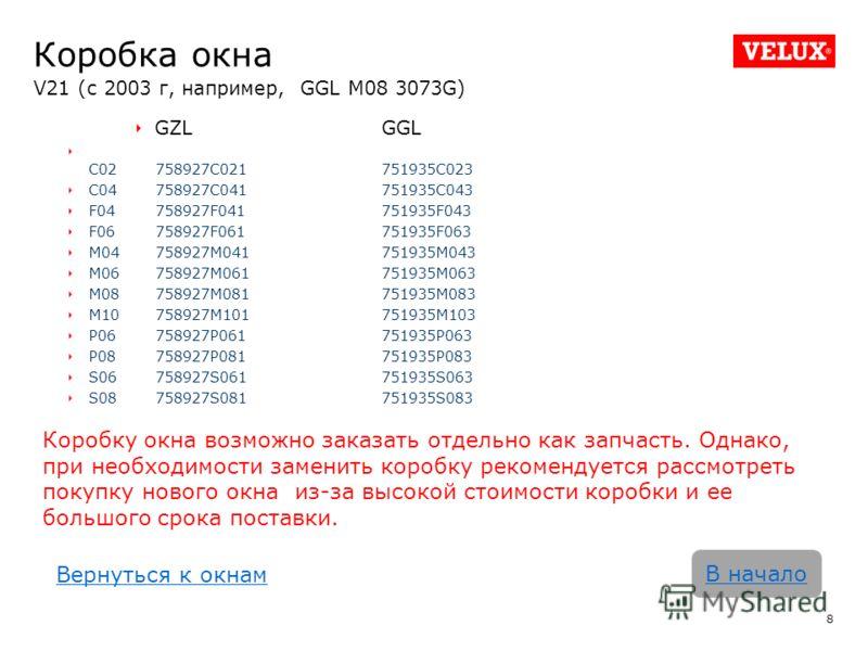 Коробка окна V21 (с 2003 г, например, GGL M08 3073G) GZLGGL C02758927C021751935C023 C04758927C041751935C043 F04758927F041 751935F043 F06758927F061751935F063 M04758927M041751935M043 M06 758927M061751935M063 M08758927M081751935M083 M10758927M101751935M
