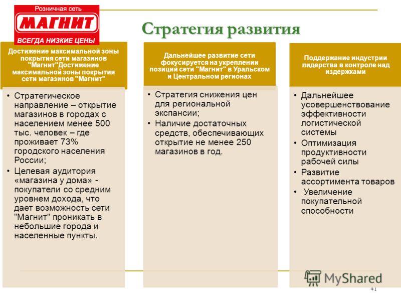 41 Стратегия развития