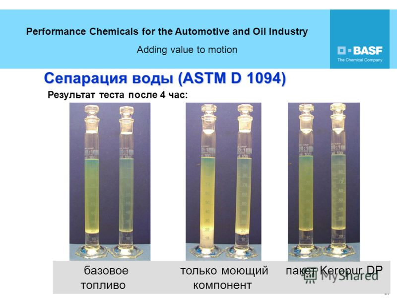 Performance Chemicals for the Automotive and Oil Industry Adding value to motion 20 18 базовое только моющий пакет Keropur DP топливо компонент Сепарация воды (ASTM D 1094) Результат теста после 4 час: