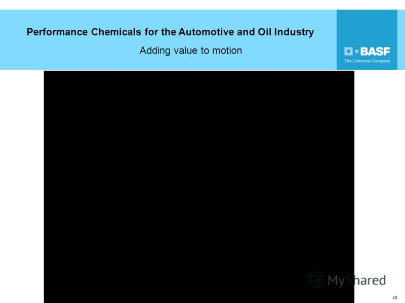Performance Chemicals for the Automotive and Oil Industry Adding value to motion 49