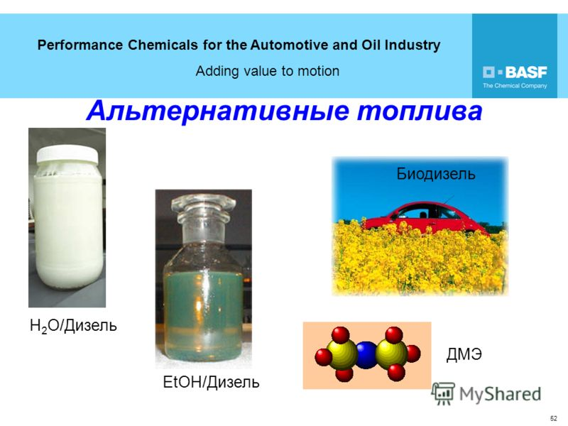 Performance Chemicals for the Automotive and Oil Industry Adding value to motion 52 Альтернативные топлива H 2 O/Дизель EtOH/Дизель Биодизель ДМЭ
