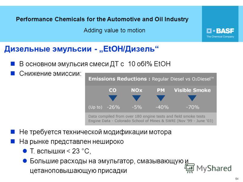 Performance Chemicals for the Automotive and Oil Industry Adding value to motion 54 Дизельные эмульсии - EtOH/Дизель В основном эмульсия смеси ДТ с 10 обl% EtOH Снижение эмиссии: Не требуется технической модификации мотора На рынке представлен неширо