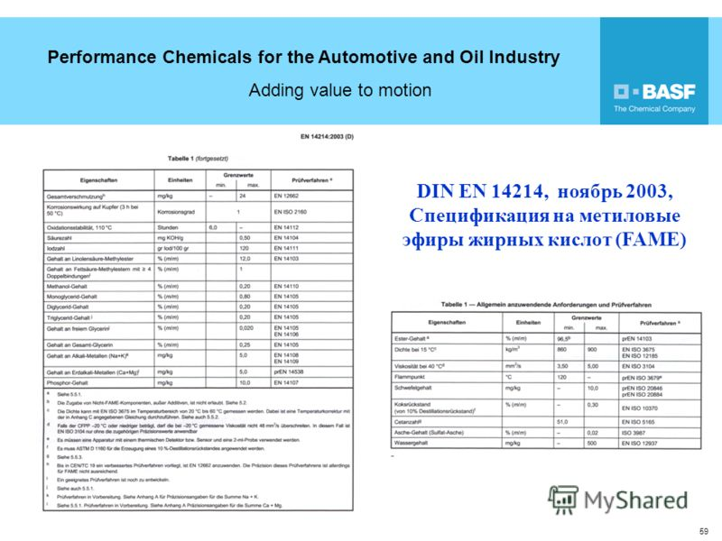 Performance Chemicals for the Automotive and Oil Industry Adding value to motion 59 DIN EN 14214, ноябрь 2003, Спецификация на метиловые эфиры жирных кислот (FAME)
