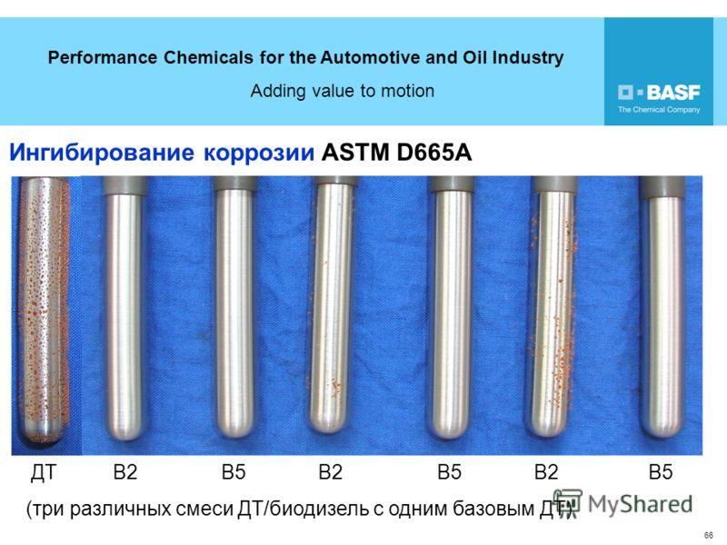 Performance Chemicals for the Automotive and Oil Industry Adding value to motion 66 Ингибирование коррозии ASTM D665A ДТ B2 B5 B2 B5 B2 B5 (три различных смеси ДТ/биодизель с одним базовым ДТ)