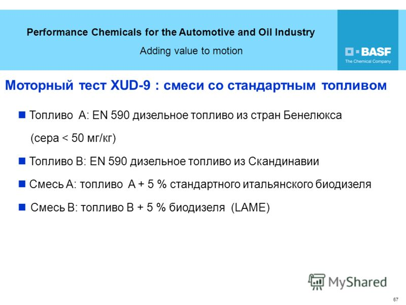 Performance Chemicals for the Automotive and Oil Industry Adding value to motion 67 Моторный тест XUD-9 : смеси со стандартным топливом Топливо A: EN 590 дизельное топливо из стран Бенелюкса (сера < 50 мг/кг) Топливо B: EN 590 дизельное топливо из Ск
