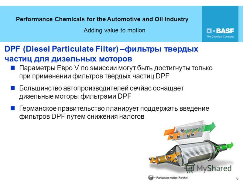 Performance Chemicals for the Automotive and Oil Industry Adding value to motion 70 DPF (Diesel Particulate Filter) –фильтры твердых частиц для дизельных моторов Параметры Евро V по эмиссии могут быть достигнуты только при применении фильтров твердых