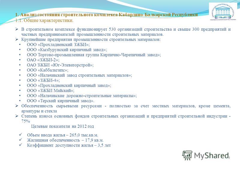 1. Анализ состояния строительного комплекса Кабардино-Балкарской Республики 1.1. Общие характеристики. В строительном комплексе функционирует 530 организаций строительства и свыше 300 предприятий и частных предпринимателей промышленности строительных
