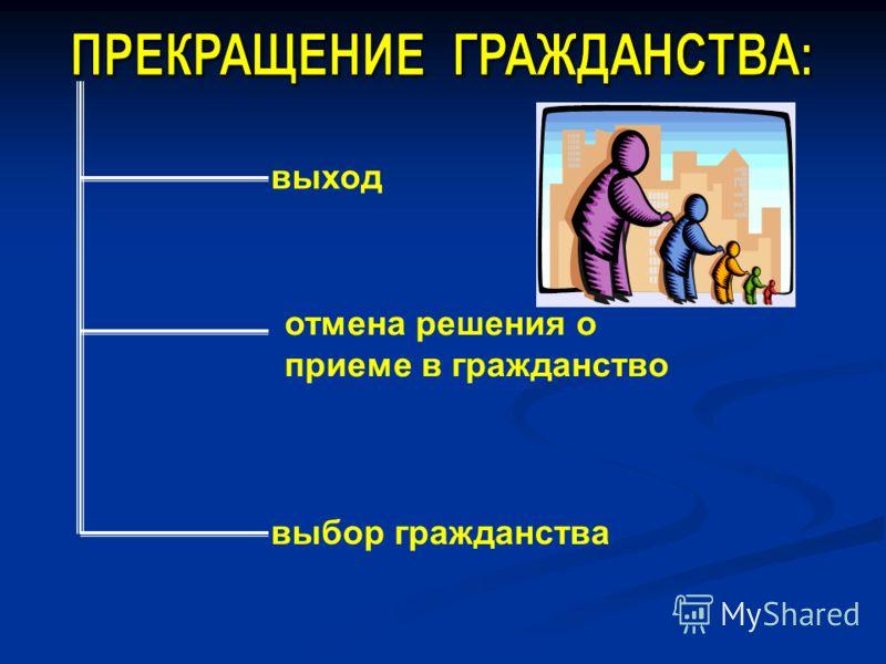 выход отмена решения о приеме в гражданство выбор гражданства