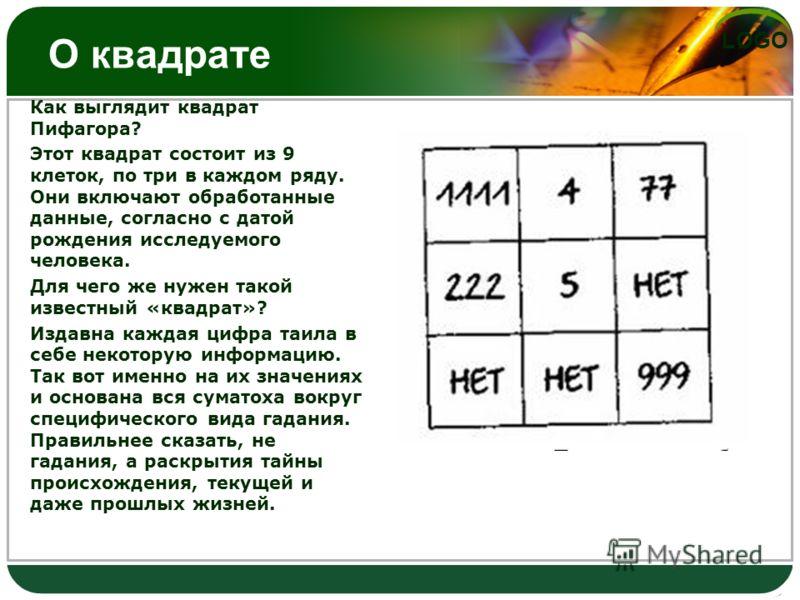 LOGO О квадрате Как выглядит квадрат Пифагора? Этот квадрат состоит из 9 клеток, по три в каждом ряду. Они включают обработанные данные, согласно с датой рождения исследуемого человека. Для чего же нужен такой известный «квадрат»? Издавна каждая цифр