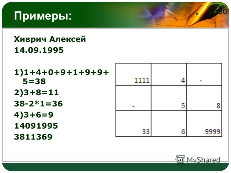 LOGO Примеры: Хиврич Алексей 14.09.1995 1)1+4+0+9+1+9+9+ 5=38 2)3+8=11 38-2*1=36 4)3+6=9 14091995 3811369