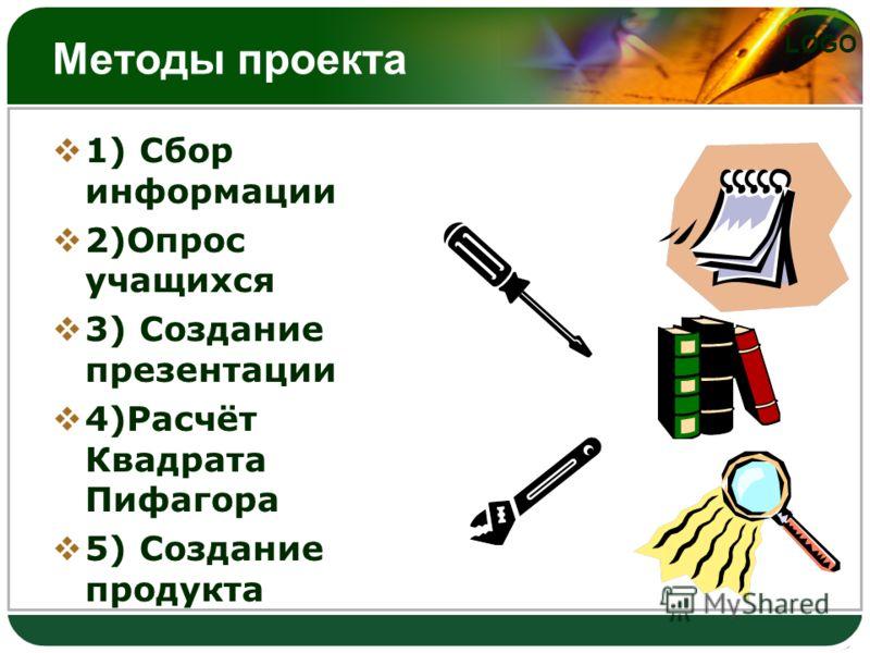 LOGO Методы проекта 1) Сбор информации 2)Опрос учащихся 3) Создание презентации 4)Расчёт Квадрата Пифагора 5) Создание продукта