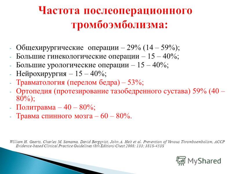 - Общехирургические операции – 29% (14 – 59%); - Большие гинекологические операции – 15 – 40%; - Большие урологические операции – 15 – 40%; - Нейрохирургия – 15 – 40%; - Травматология (перелом бедра) – 53%; - Ортопедия (протезирование тазобедренного