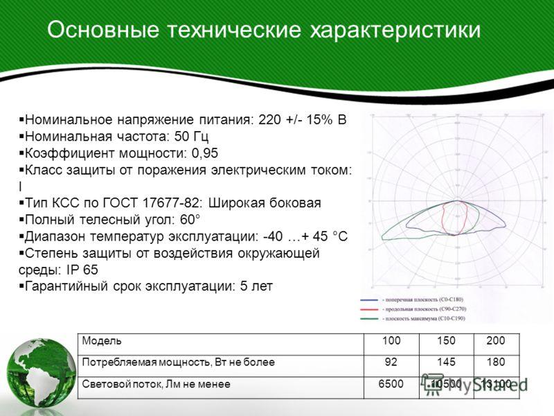 Основные технические характеристики Модель100150200 Потребляемая мощность, Вт не более92145180180 Световой поток, Лм не менее65001050013100 Номинальное напряжение питания: 220 +/- 15% B Номинальная частота: 50 Гц Коэффициент мощности: 0,95 Класс защи