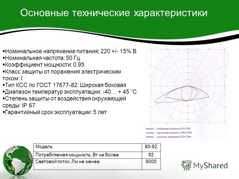 Основные технические характеристики Модель80-92 Потребляемая мощность, Вт не более92 Световой поток, Лм не менее9000 Номинальное напряжение питания: 220 +/- 15% B Номинальная частота: 50 Гц Коэффициент мощности: 0,95 Класс защиты от поражения электри