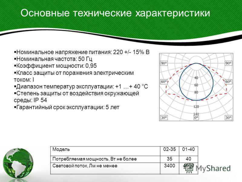 Основные технические характеристики Модель02-3501-40 Потребляемая мощность, Вт не более3540 Световой поток, Лм не менее34004000 Номинальное напряжение питания: 220 +/- 15% B Номинальная частота: 50 Гц Коэффициент мощности: 0,95 Класс защиты от пораже