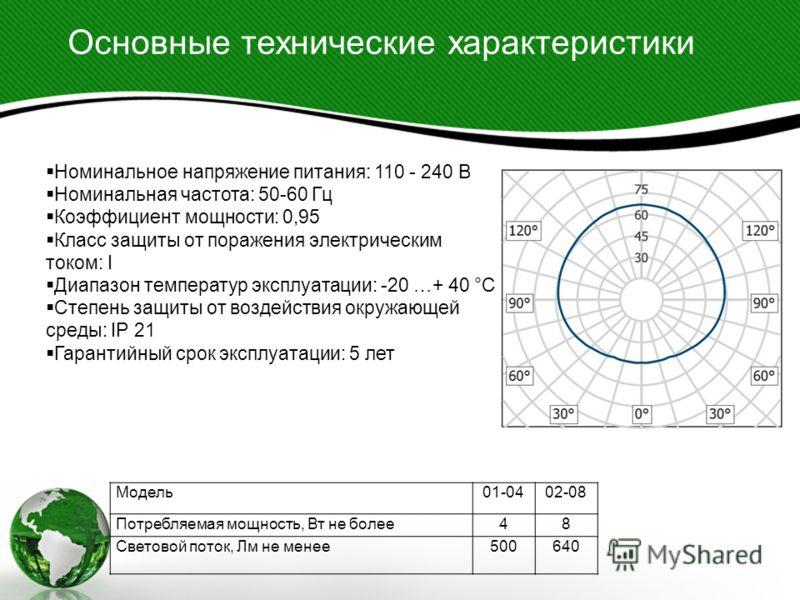 Основные технические характеристики Модель01-0402-08 Потребляемая мощность, Вт не более48 Световой поток, Лм не менее500640 Номинальное напряжение питания: 110 - 240 B Номинальная частота: 50-60 Гц Коэффициент мощности: 0,95 Класс защиты от поражения