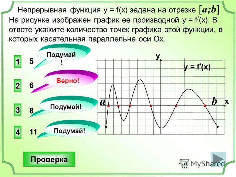 1 4 3 5 Непрерывная функция у = f(x) задана на отрезке [a;b] На рисунке изображен график ее производной у = f / (x). В ответе укажите количество точек графика этой функции, в которых касательная параллельна оси Ох. Проверка y = f / (x) y x 2 11 8 Под
