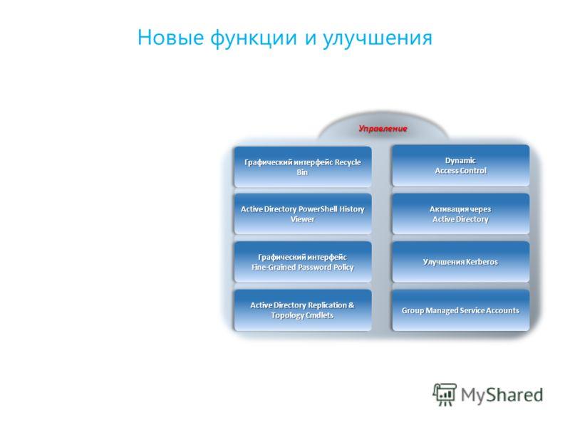 Новые функции и улучшения УправлениеУправление Active Directory Replication & Topology Cmdlets Group Managed Service Accounts