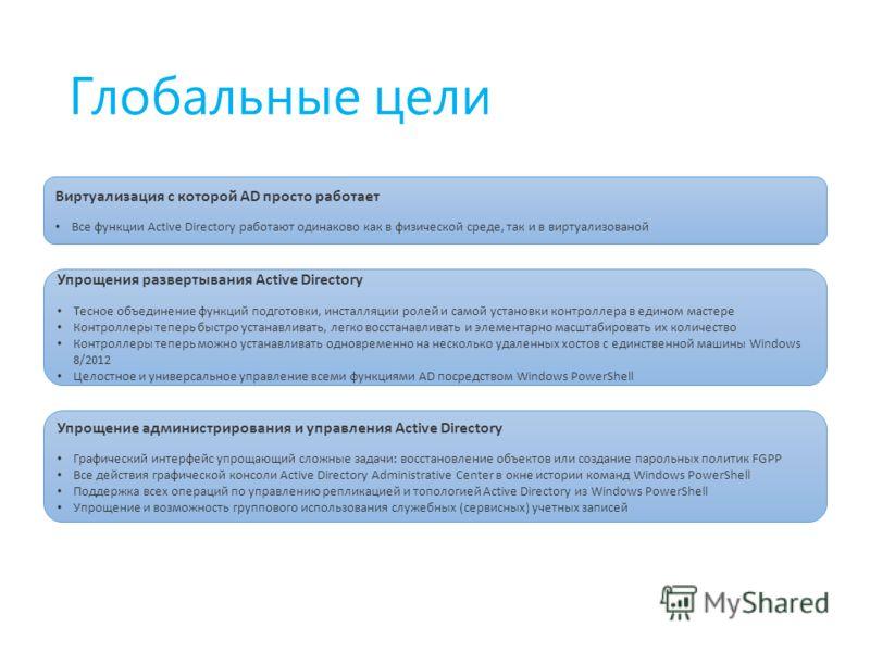Глобальные цели Виртуализация с которой AD просто работает Все функции Active Directory работают одинаково как в физической среде, так и в виртуализованой Упрощения развертывания Active Directory Тесное объединение функций подготовки, инсталляции рол